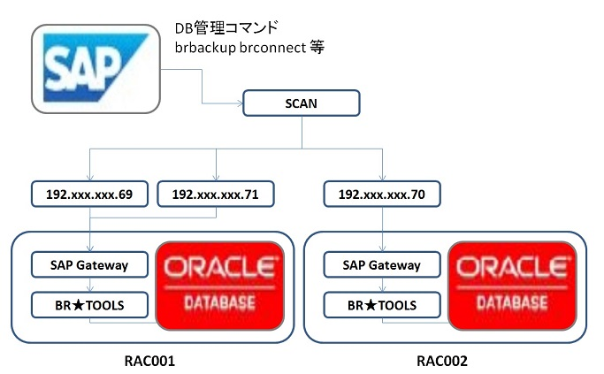 RACsystem.jpg