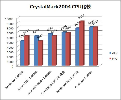 CPUグラフ.jpg