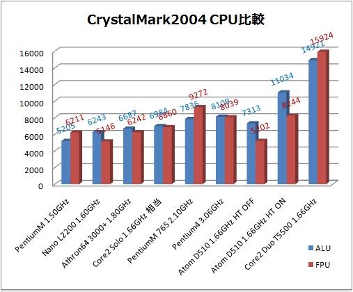CPUグラフ1.jpg