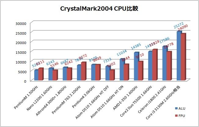 CPUテスト1.jpg