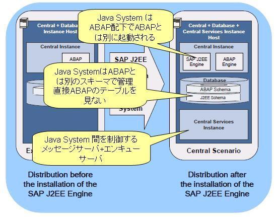 JavaSystem_setsumei.JPG